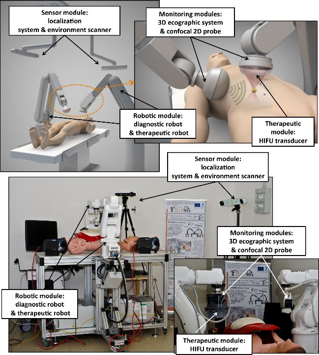 Image FUTURA platform for US-guided HIFU treatment